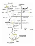 Picture Puchong, RM 750,000