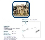 Picture Home For sale - Stonecrest Subd. Brgy. San...