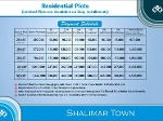 Picture Plot in Fateh Jang Rd ISLAMABAD