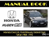 Foto Manual Book Honda Civic Lx 1988-1991
