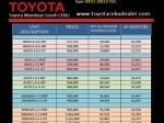 Picture August. Toyota madness sale low down...